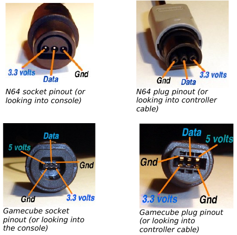 gc_n64_pinouts gamecube n64 controller to usb adapter (third generation) gamecube controller wiring diagram at n-0.co