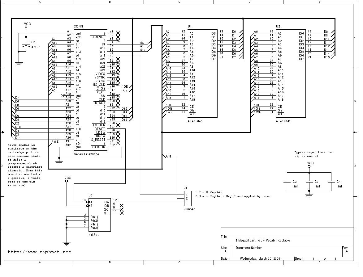 reprogrammable genesis cartridge