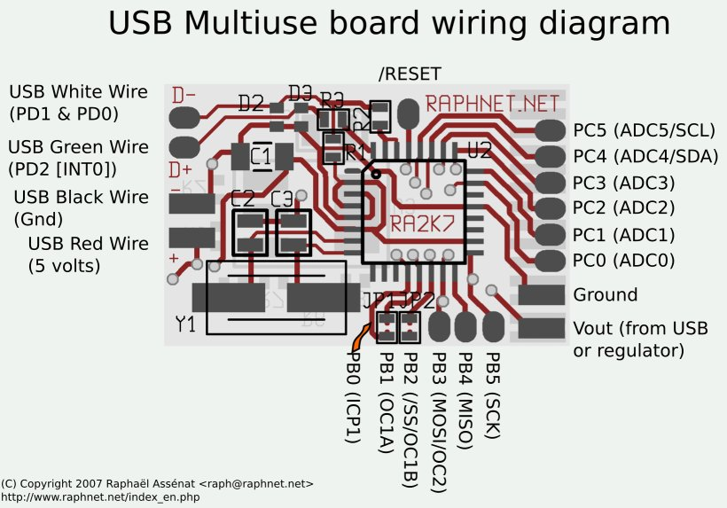 printed circuit board multiuse tiny1 rh raphnet net circuit board wiring diagram circuit board wiring diagram