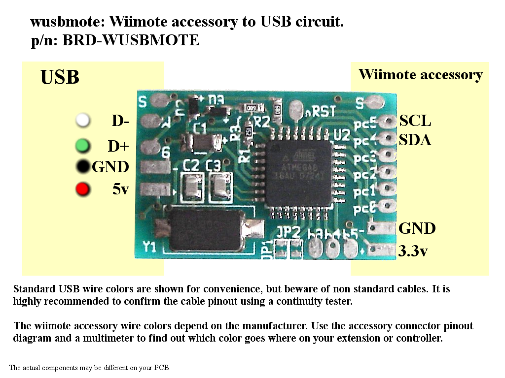 wusbmote: Wiimote accessory to USB adapter